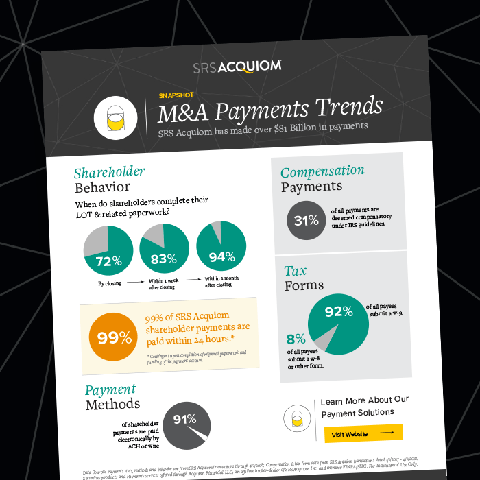 M&A Payment Trends Infographic 700px